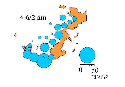 distribution[1].jpg