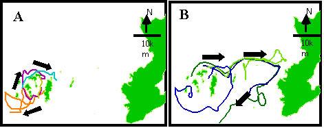 trajectories2002[1].jpg